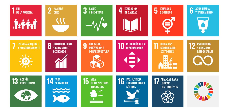 El FIDA y los ODS